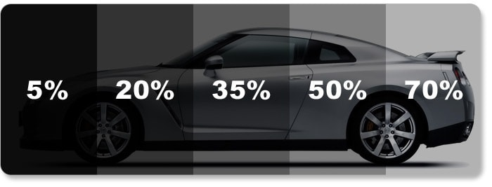 Legal Tint In Ga >> Window Tinting Percentages By State 2018 Is Your Tint Legal