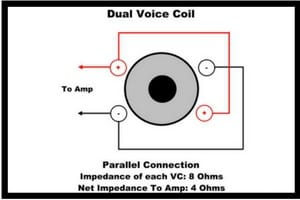 Dual voice coil parallel Connection